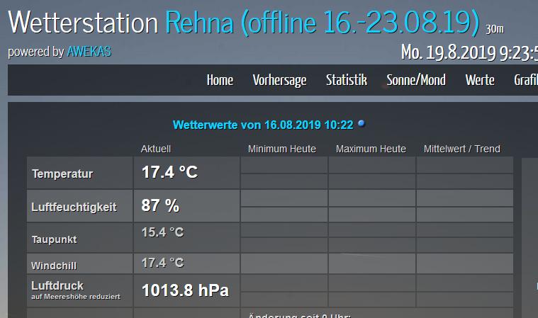 Wetter 19217 Rehna